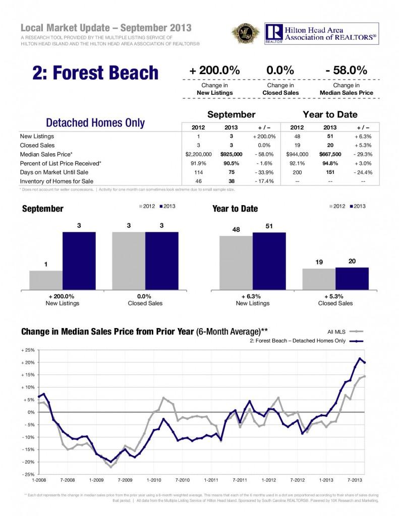 10-13-Forest-Beach-Detached-1