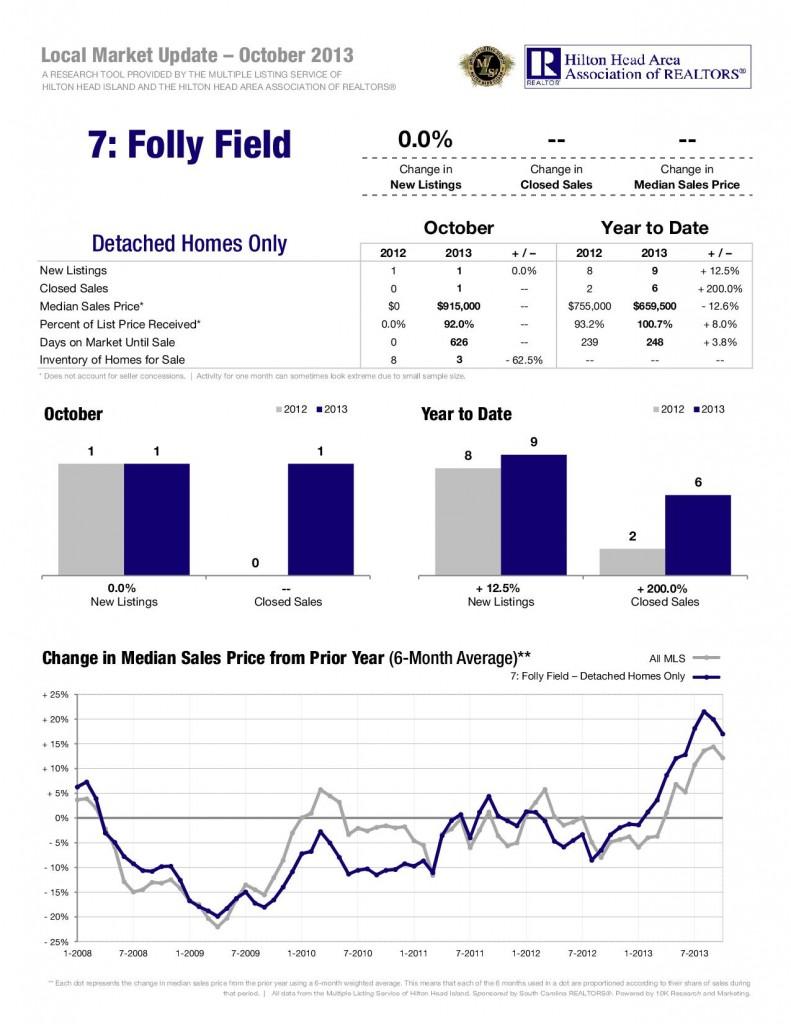 11-13-Folly-Field-Detached-1