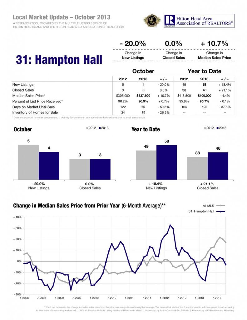 11-13-Hampton-Hall-1