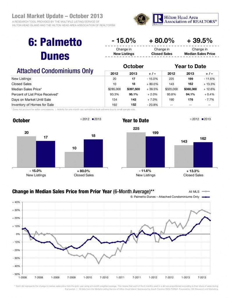 11-13-Palmetto-Dunes-Attached-1