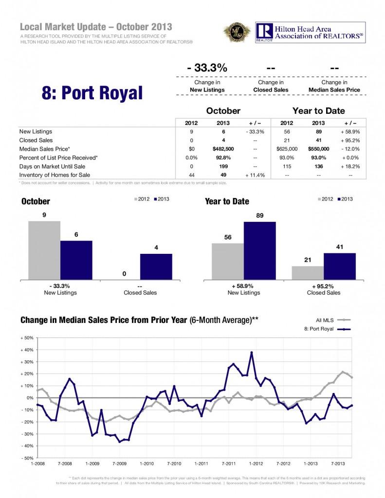 11-13-Port-Royal-1