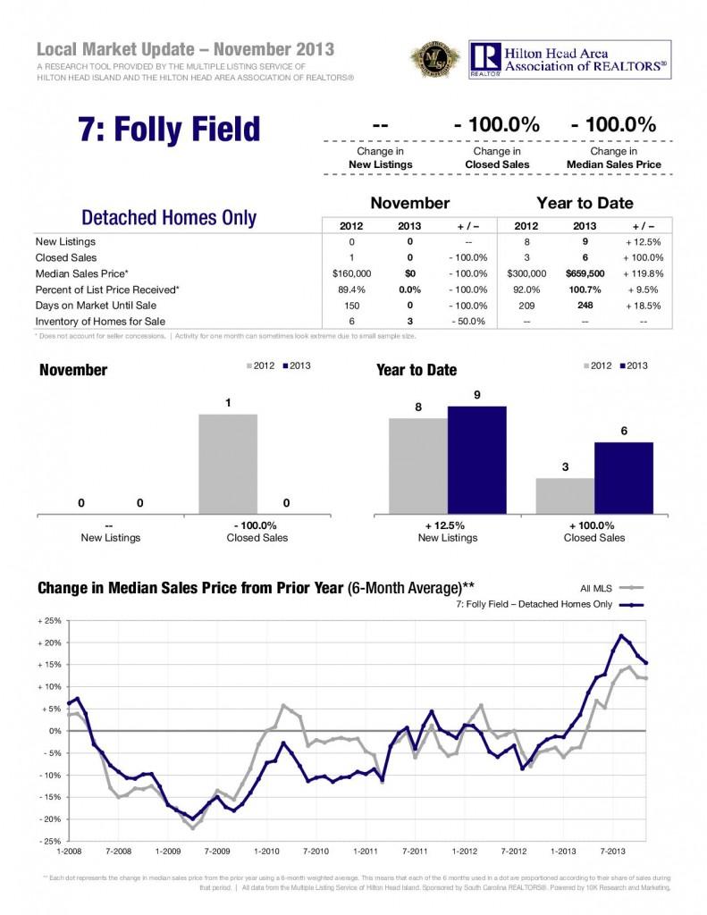12-13-Folly-Field-Detached-1