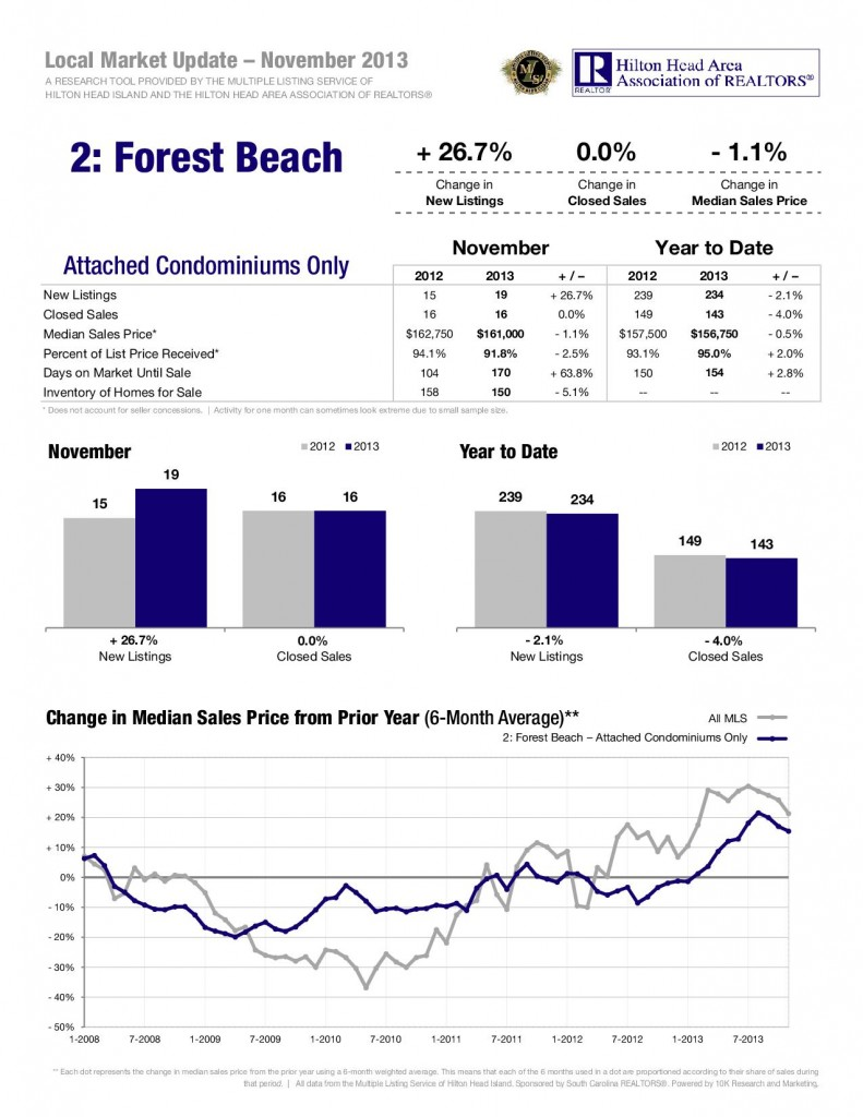 12-13-Forest-Beach-Attached-1
