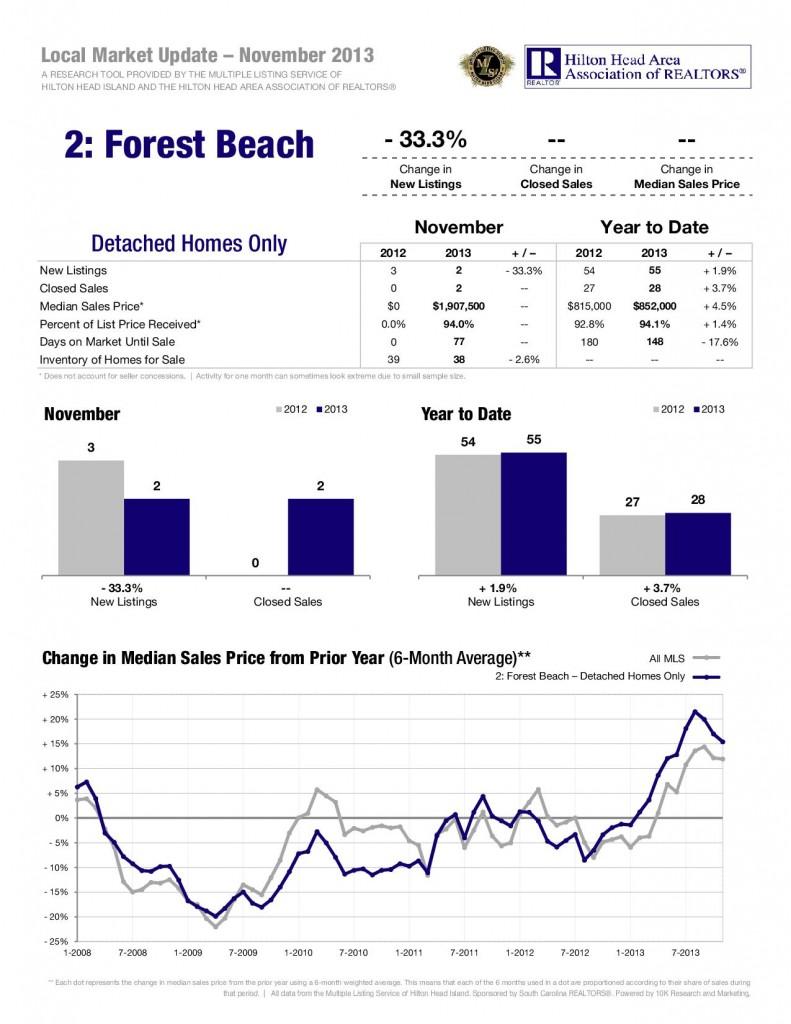 12-13-Forest-Beach-Detached-1
