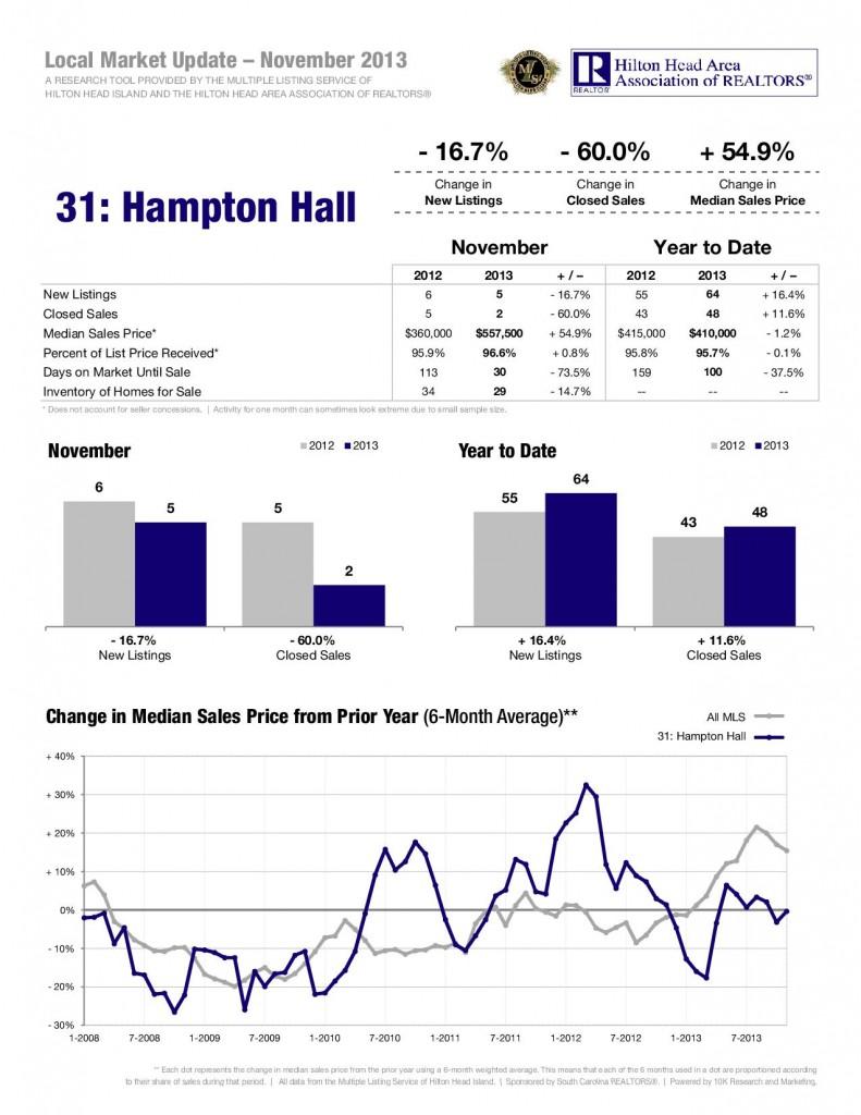 12-13-Hampton-Hall-1