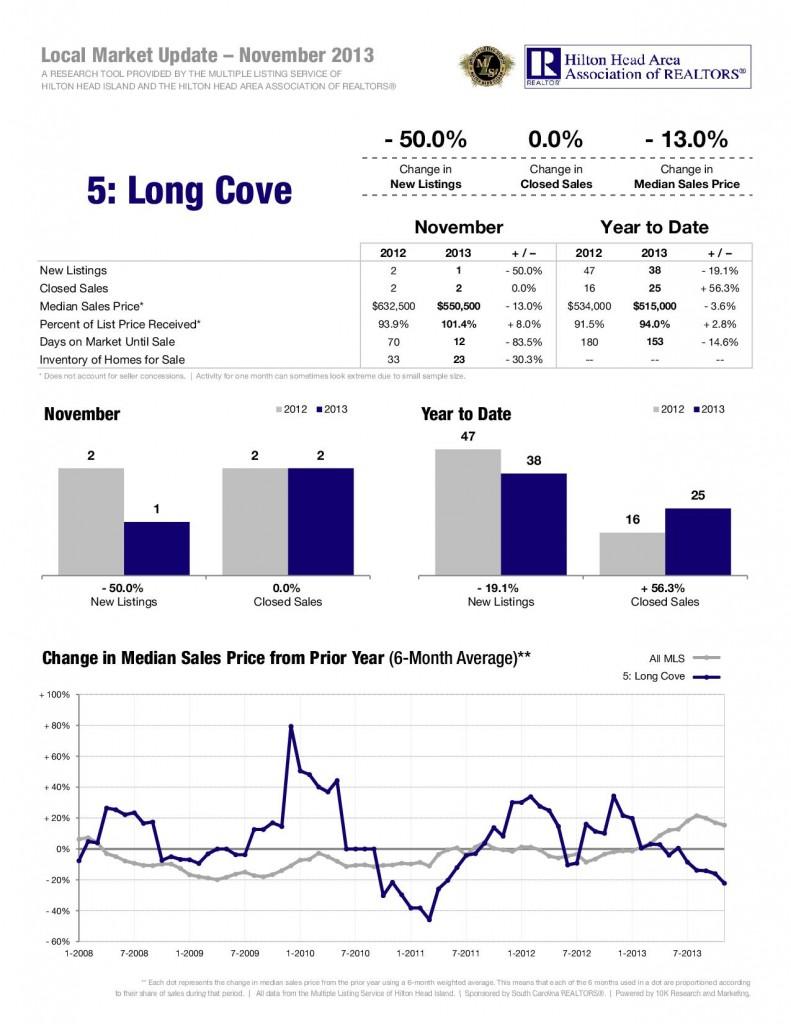 12-13-Long-Cove-1