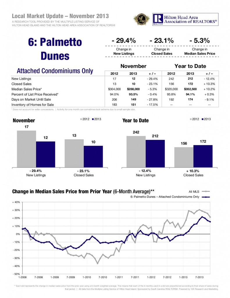 12-13-Palmetto-Dunes-Attached-1