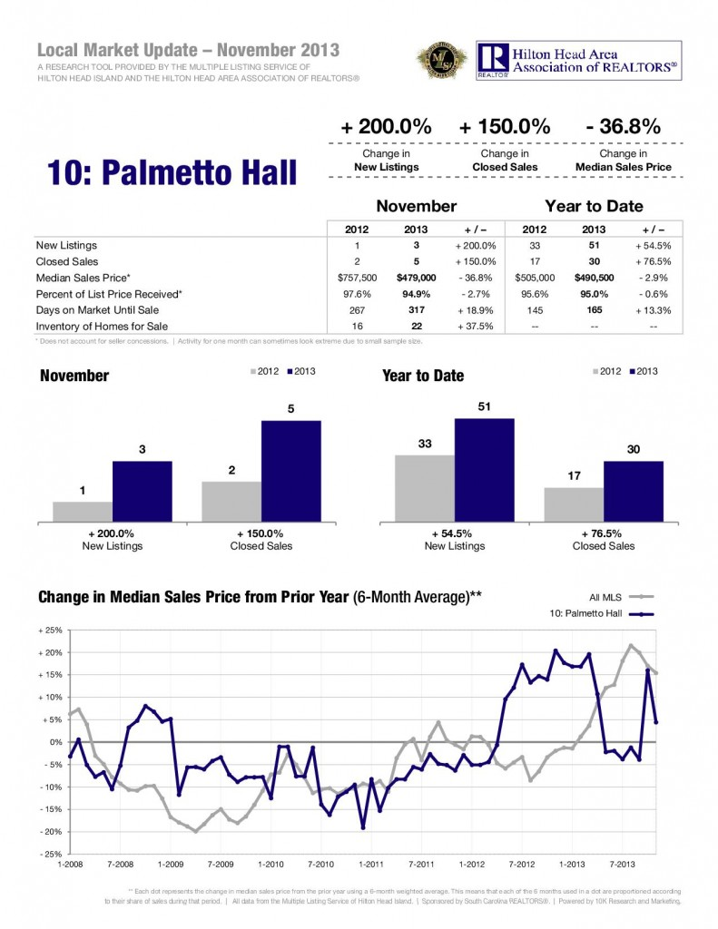 12-13-Palmetto-Hall-1