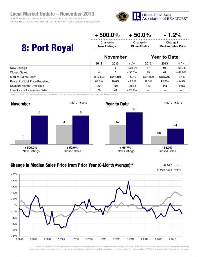 12-13-Port-Royal-1