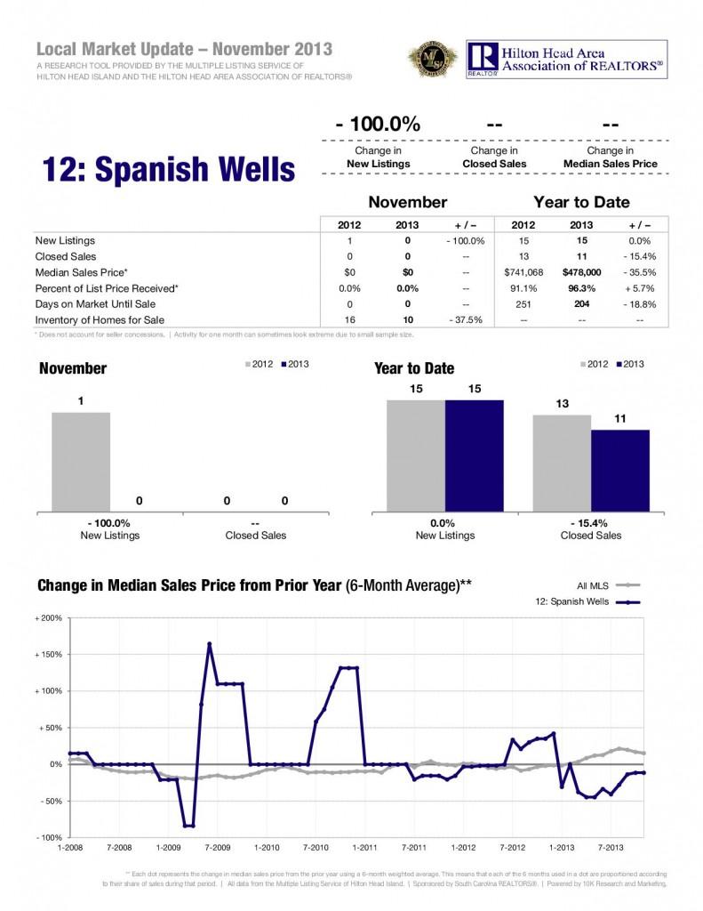 12-13-Spanish-Wells-1