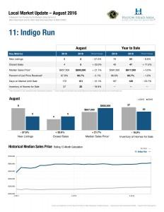11: Indigo Run - 11-Indigo-Run.pdf
