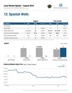12: Spanish Wells - 12-Spanish-Wells.pdf