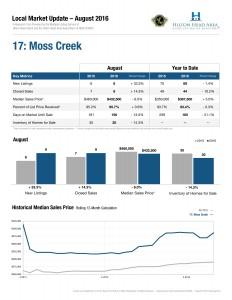 17: Moss Creek - 17-Moss-Creek.pdf