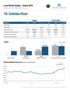 18: Colleton River - 18-Colleton-River.pdf