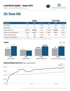 20: Rose Hill - 20-Rose-Hill.pdf