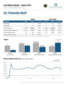 22: Palmetto Bluff - 22-Palmetto-Bluff.pdf