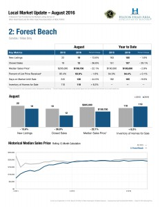 2: Forest Beach - 2-Forest-Beach-Attached.pdf