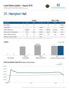 31: Hampton Hall - 31-Hampton-Hall.pdf