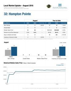 32: Hampton Pointe - 32-Hampton-Pointe.pdf
