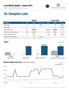 34: Hampton Lake - 34-Hampton-Lake.pdf