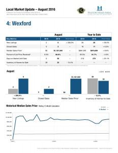 4: Wexford - 4-Wexford.pdf