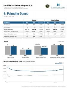 6: Palmetto Dunes - 6-Palmetto-Dunes-Attached.pdf