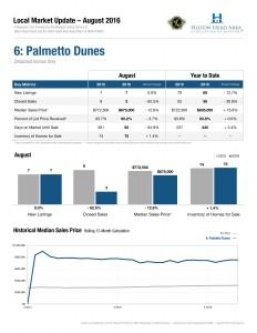 6: Palmetto Dunes - 6-Palmetto-Dunes-Detached.pdf