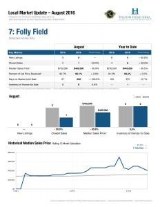 7: Folly Field - 7-Folly-Field-Detached.pdf
