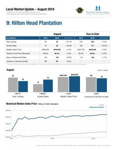 9: Hilton Head Plantation - 9-Hilton-Head-Plantation.pdf