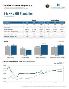 14: HH / Off Plantation - 14-HH-Off-Plantation-Detached.pdf