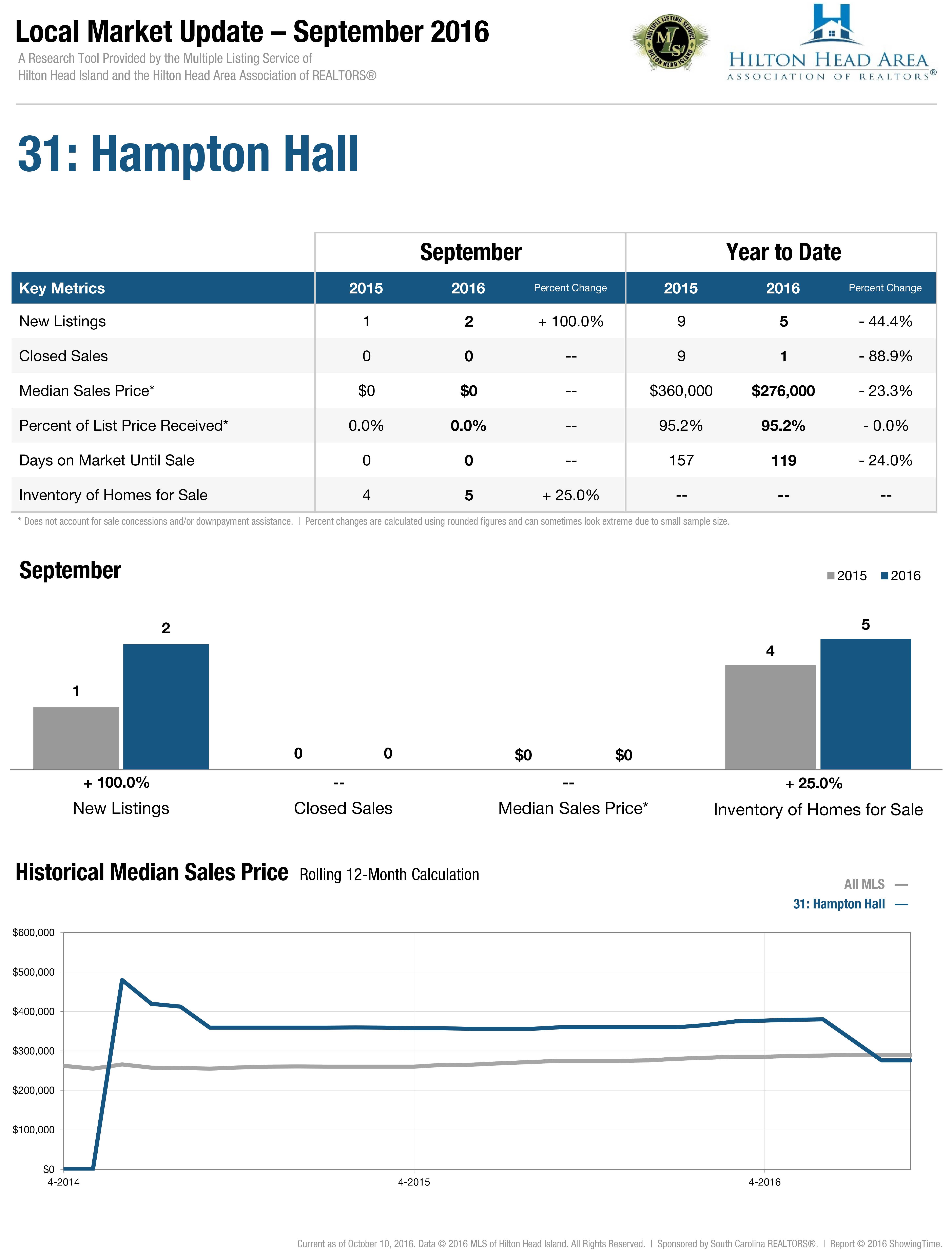 31: Hampton Hall