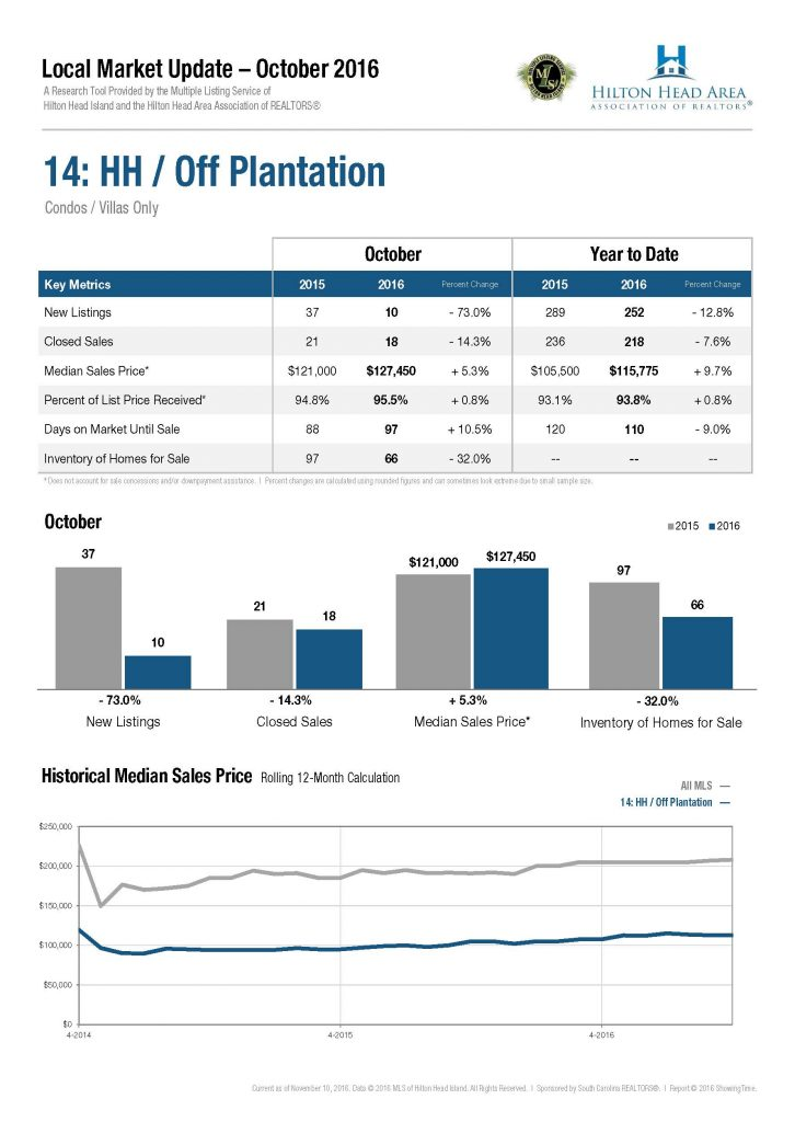 14-hh-off-plantation-attached1