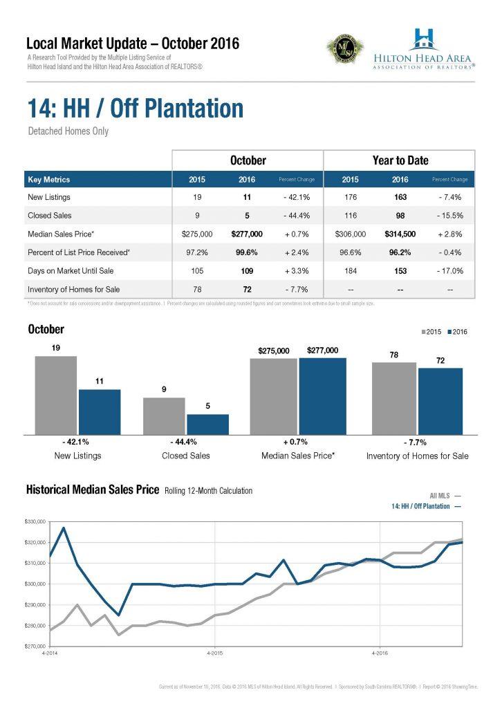 14-hh-off-plantation-detached1