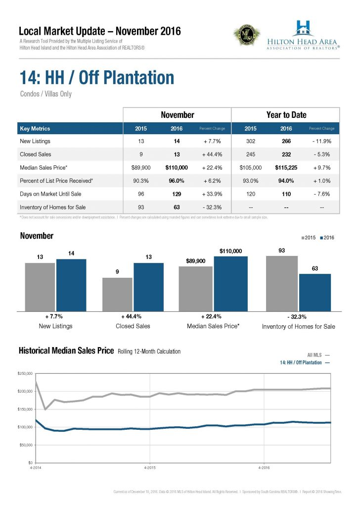 14-hh-off-plantation-attached2