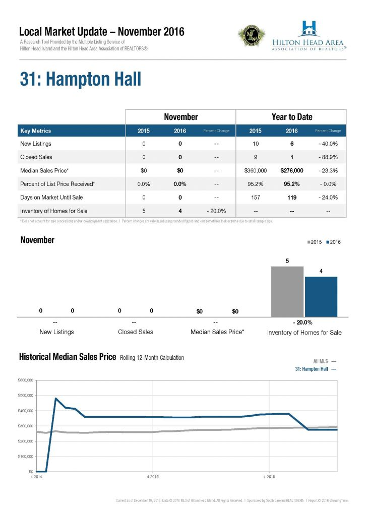 31-hampton-hall