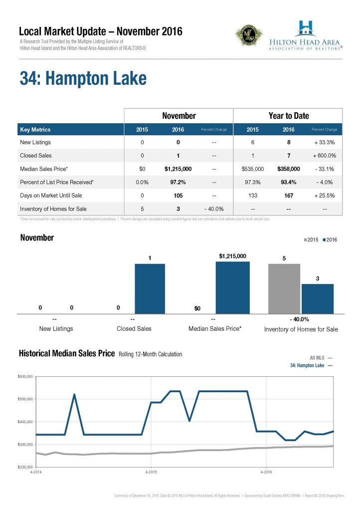 34-hampton-lake