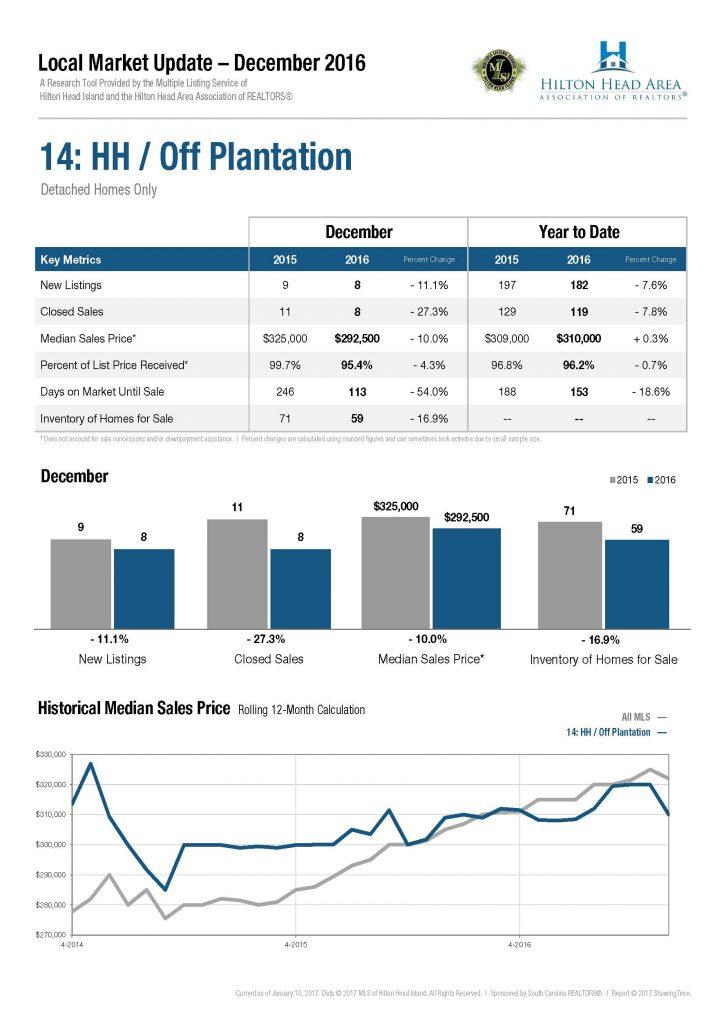 14-hh-off-plantation-detached