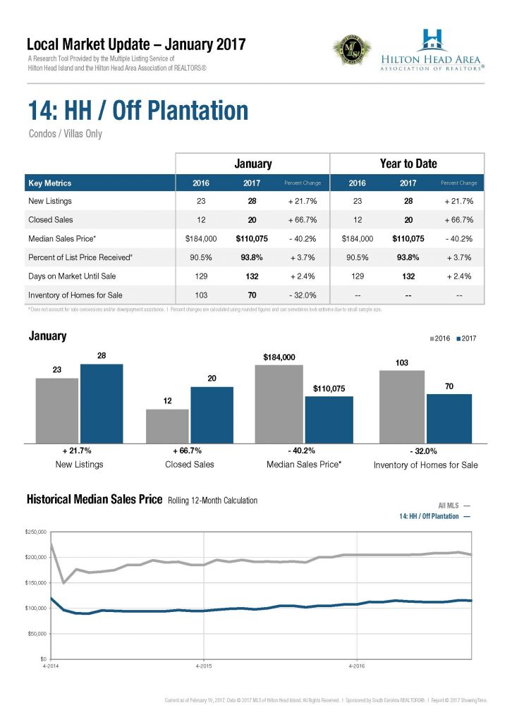 14-hh-off-plantation-attached