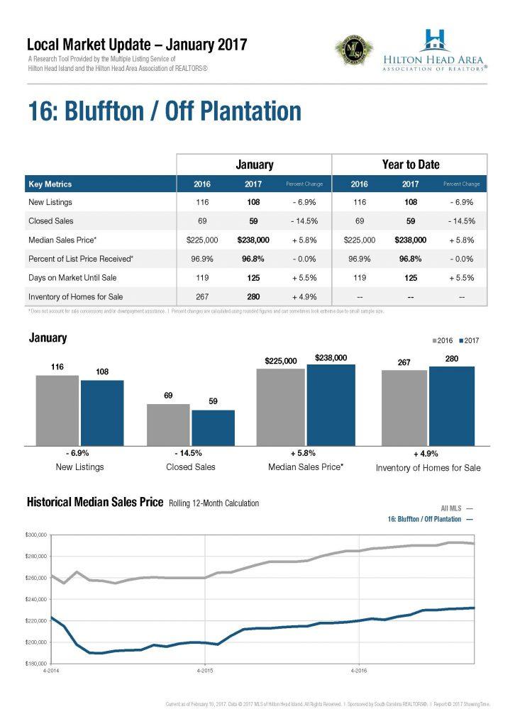 16-bluffton-off-plantation
