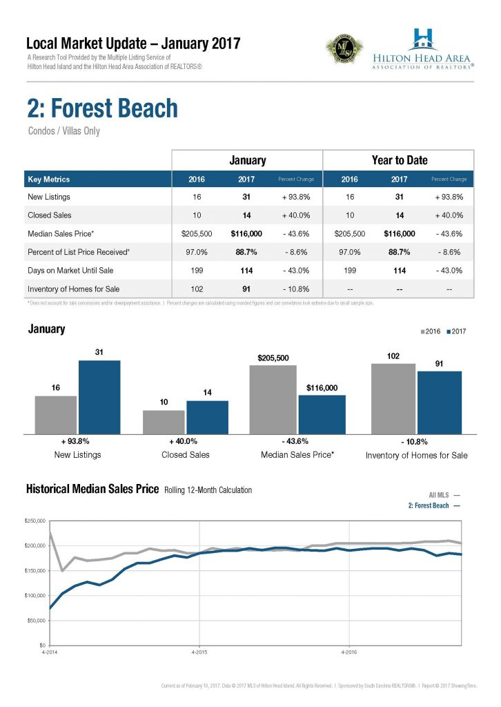 2-forest-beach-attached