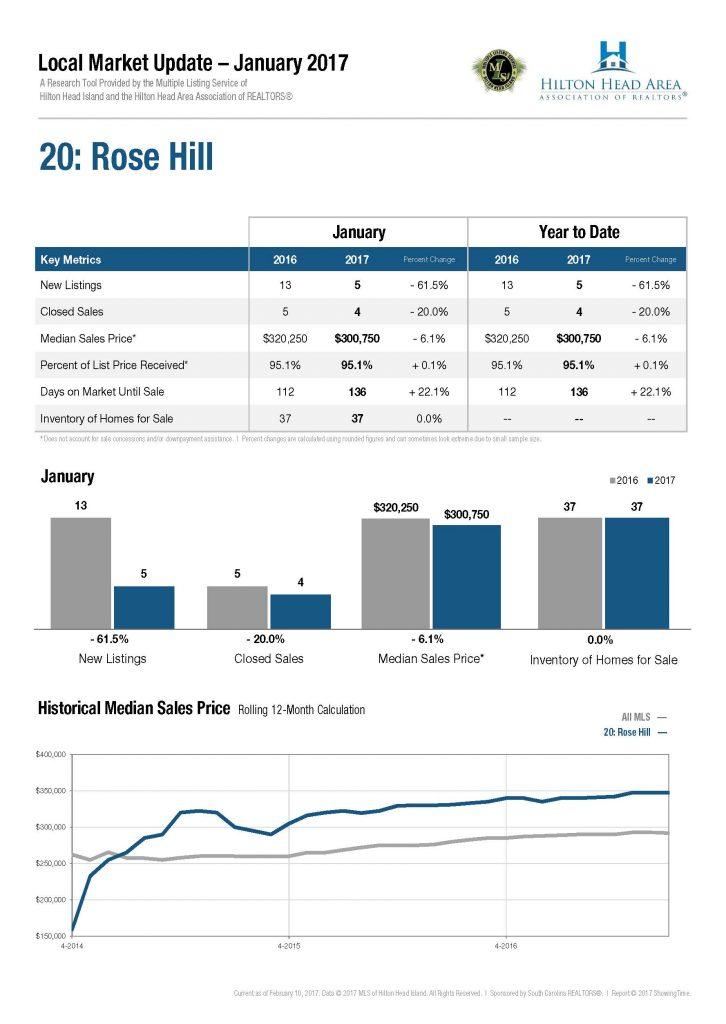 20-rose-hill