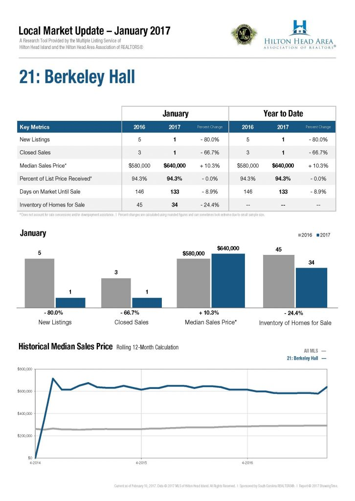 21-berkeley-hall