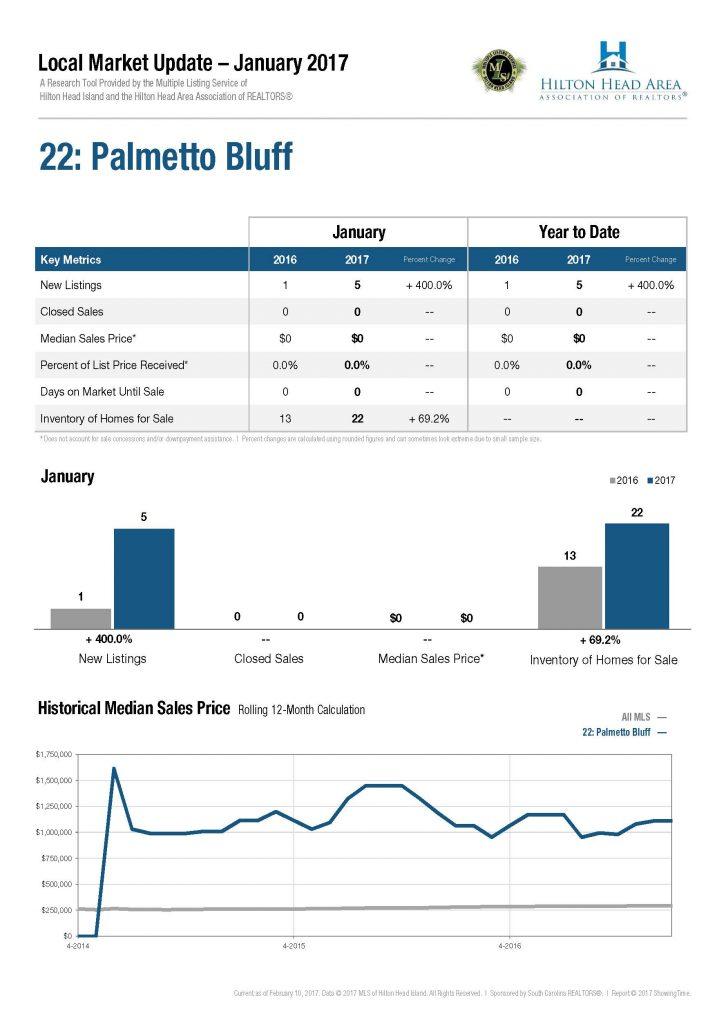 22-palmetto-bluff