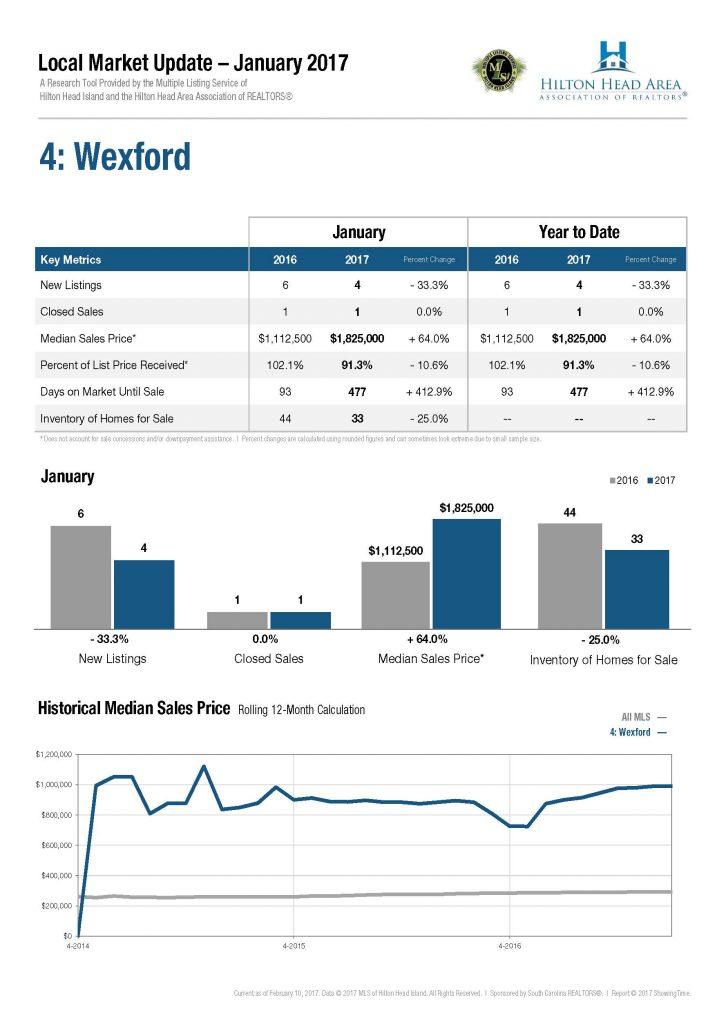 4-wexford