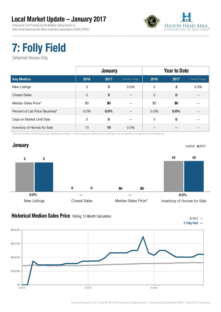 7-folly-field-detached