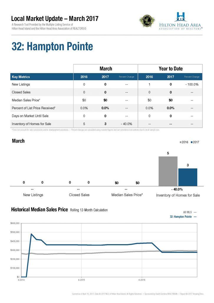 32-hampton-pointe