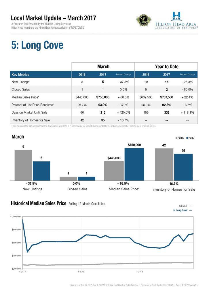 5-long-cove