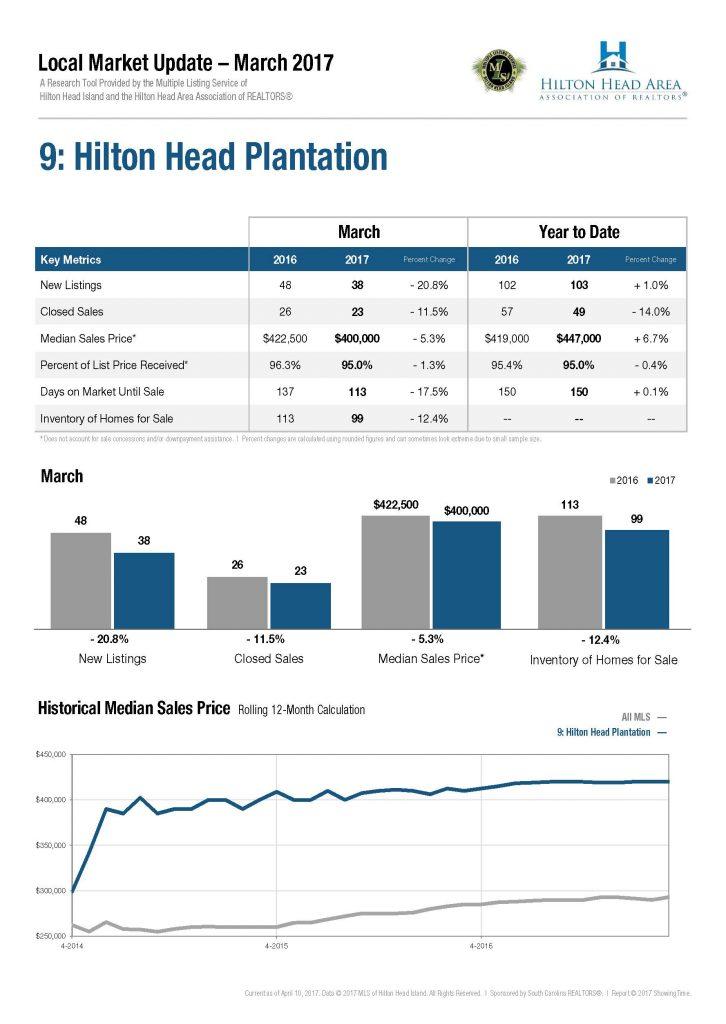 9-hilton-head-plantation
