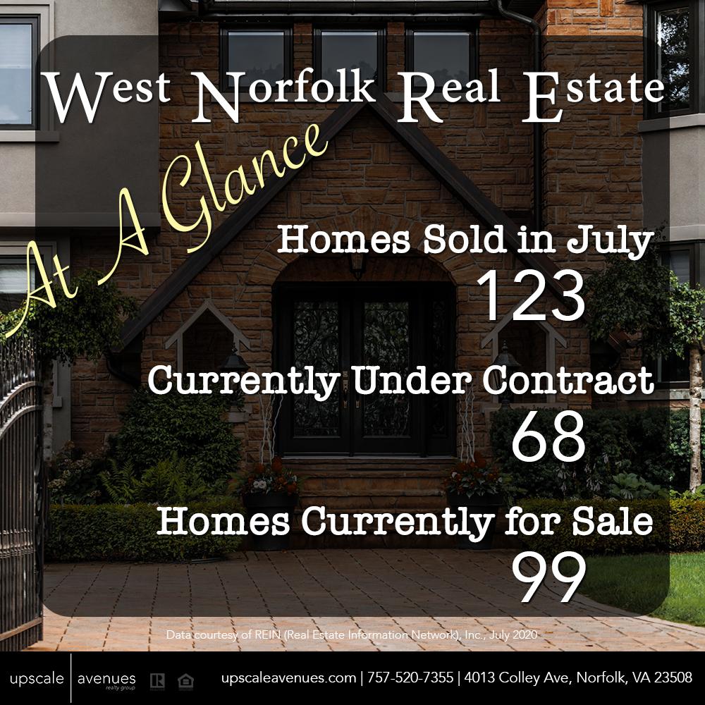 Market Stats - West Norfolk 2020 July