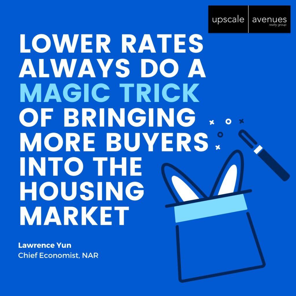 Mortgage Rates are Magic